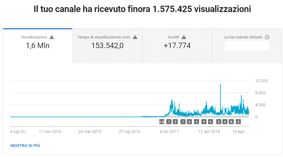 canale youtube filippo angeloni